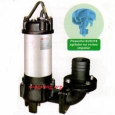 Model EFD-20T
