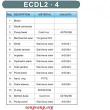 Model ECDL2-43
