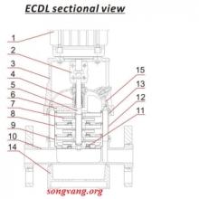 Model ECDL2-42