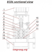Model ECDL2-52